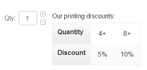 Printing discounts in the storefront